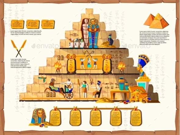 Ancient Egypt Time Line Vector Cartoon Infographic - Religion Conceptual