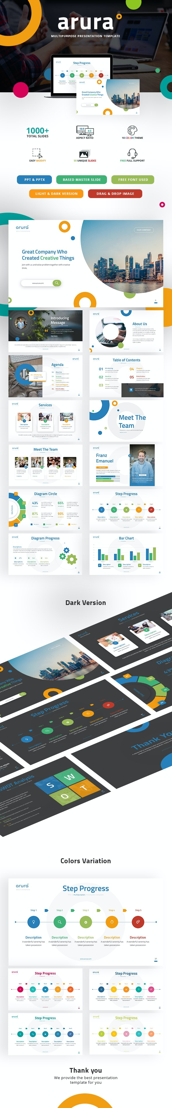 Arura Multipurpose PowerPoint Presentation - PowerPoint Templates Presentation Templates