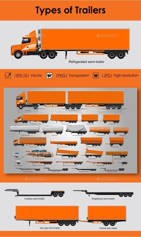Types of Trailers - Man-made Objects Objects