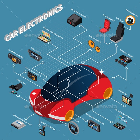 Car Electronics Isometric Composition - Computers Technology
