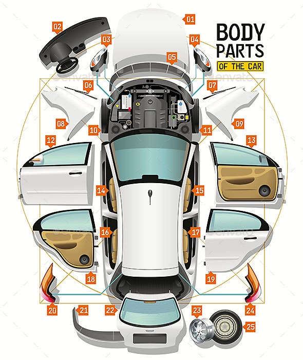 Car Body Parts >> Body Parts Of The Car