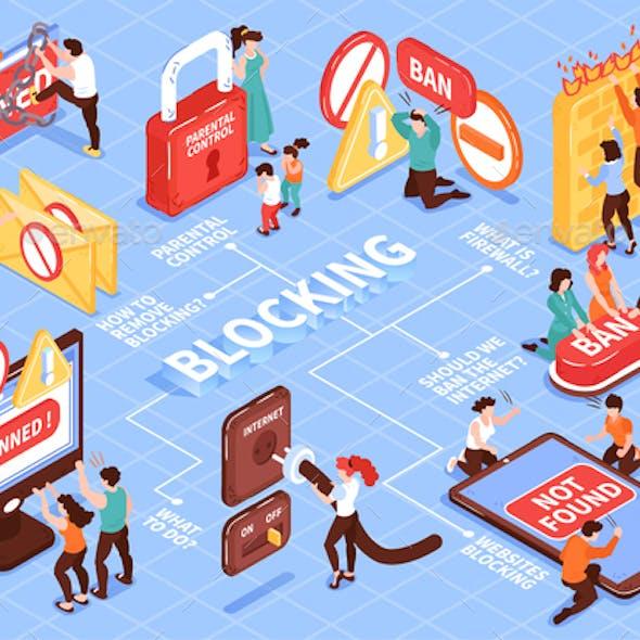 Blocking Websites Isometric Flowchart