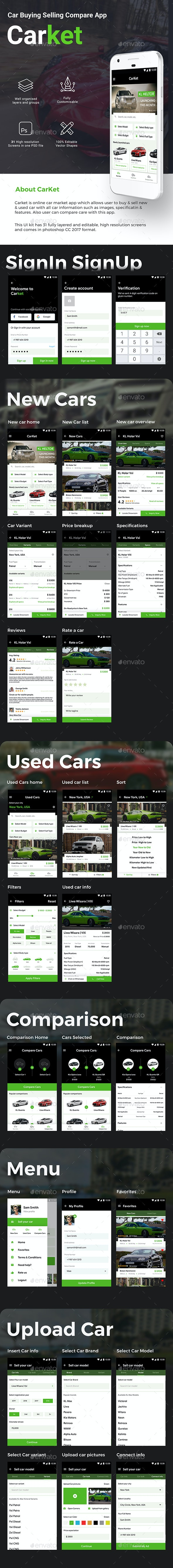 Online Car Buying, Selling & Comparison App UI Kit | Carket - User Interfaces Web Elements