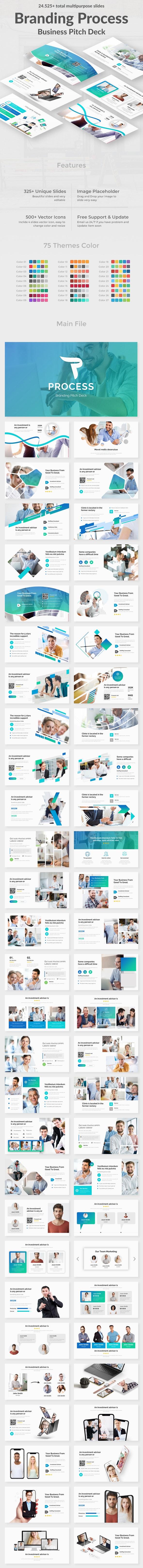 Branding Process Powerpoint Pitch Deck Template - Business PowerPoint Templates