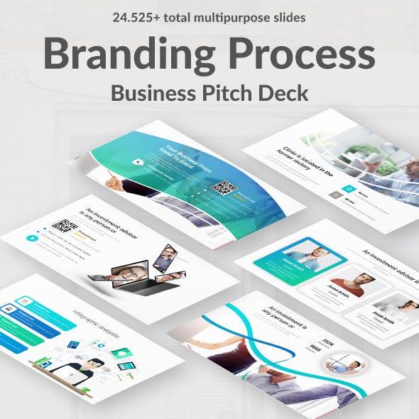 Branding Process Keynote Pitch Deck Template