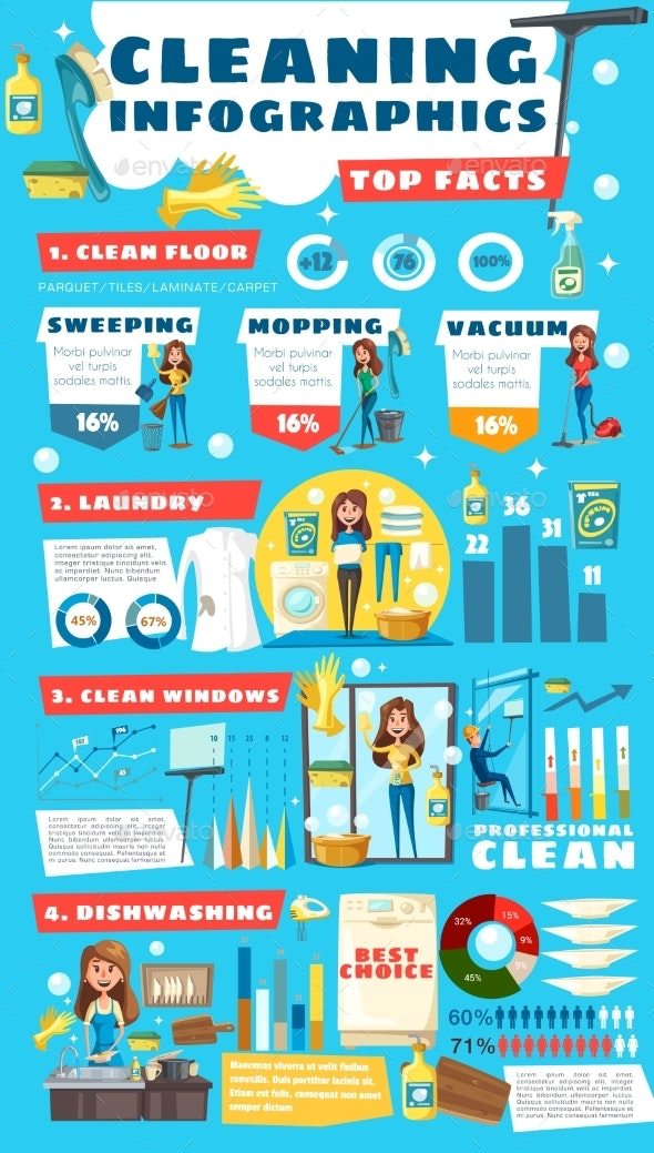 Home Cleaning House Service Infographic Facts - Services Commercial / Shopping