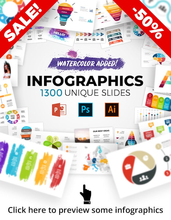 Massive Infographics Bundle. PowerPoint, Photoshop, Illustrator. Updatable! - Business PowerPoint Templates