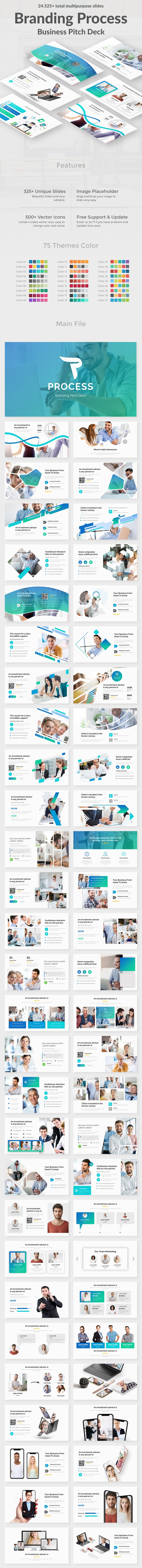Branding Process Google Slide Pitch Deck Template - Google Slides Presentation Templates