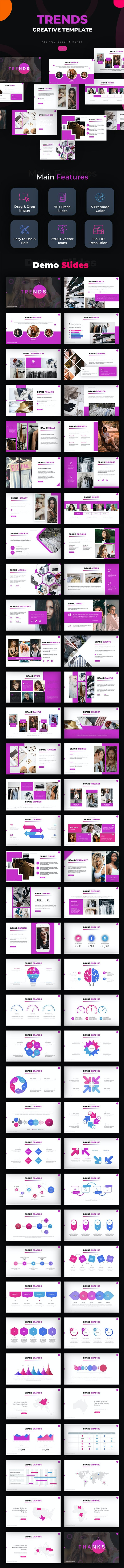 Trends Business Powerpoint - Business PowerPoint Templates