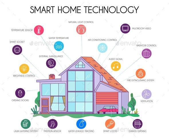 Smart House Technology Infographics - Communications Technology