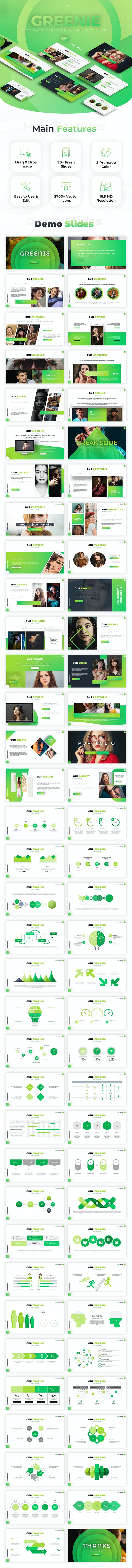 Greenie Business Powerpoint - PowerPoint Templates Presentation Templates