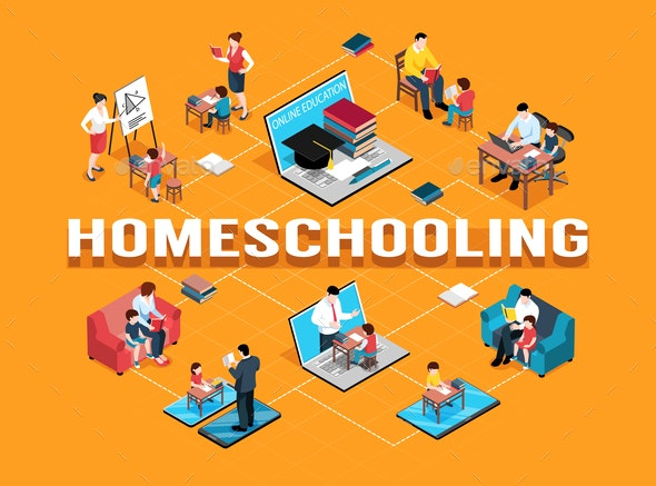 Isometric Family Homeschooling Flowchart - Miscellaneous Vectors