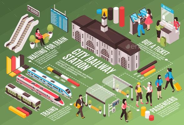 Isometric Railway Station Flowchart - Industries Business