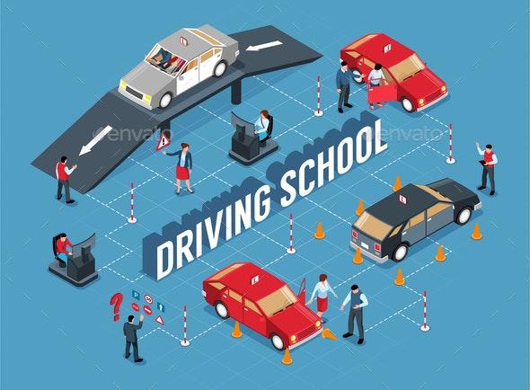 Driving School Isometric Flowchart - Miscellaneous Vectors