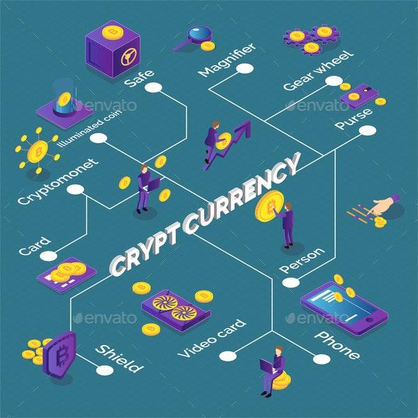 Isometric Cryptocurrency Flowchart - Miscellaneous Vectors