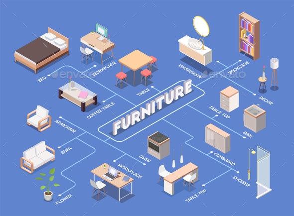 Interior Furniture Isometric Flowchart - Miscellaneous Vectors
