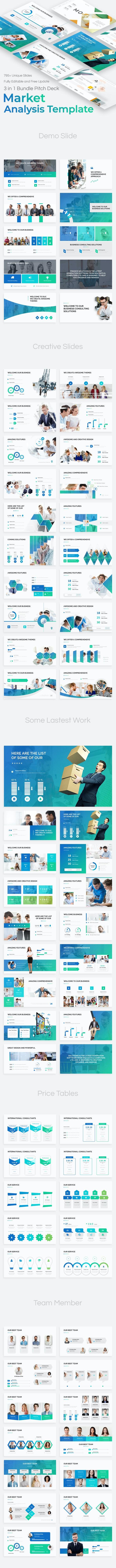 3 in 1 Bundle Market Analysis Google Slide Bundle Template - Google Slides Presentation Templates