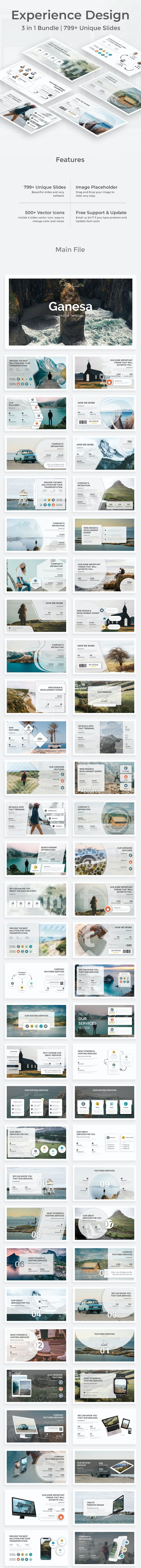 3 in 1 Bundle Experience Design Bundle Google Slide Template - Google Slides Presentation Templates