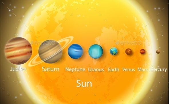 Solar System Planets to Scale Size Diagram Vector - Miscellaneous Vectors