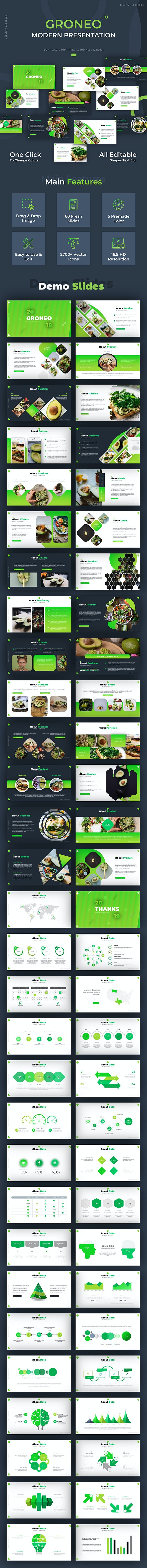 Groneo Modern Powerpoint - Business PowerPoint Templates