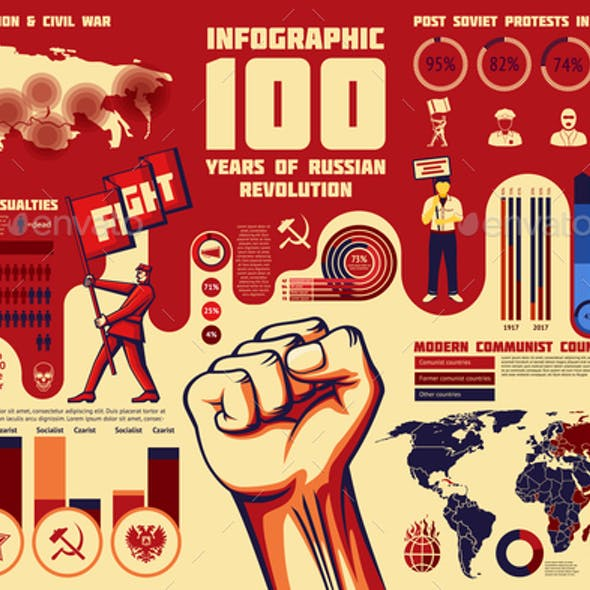 Set of 100 Years of Russian Revolution Infographic