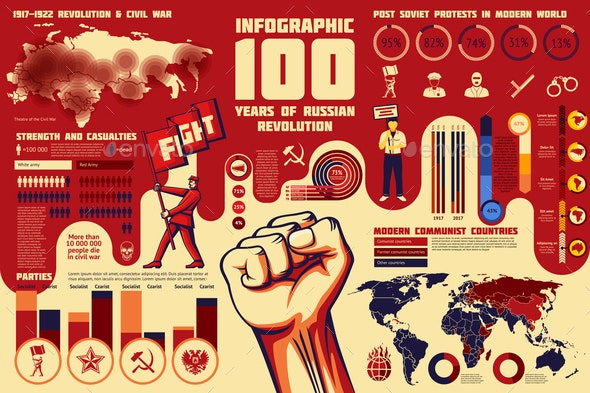 Set of 100 Years of Russian Revolution Infographic - Miscellaneous Vectors