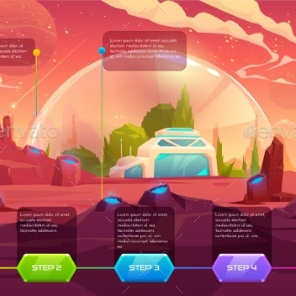 Colonization of Planet, Infographic Time Line