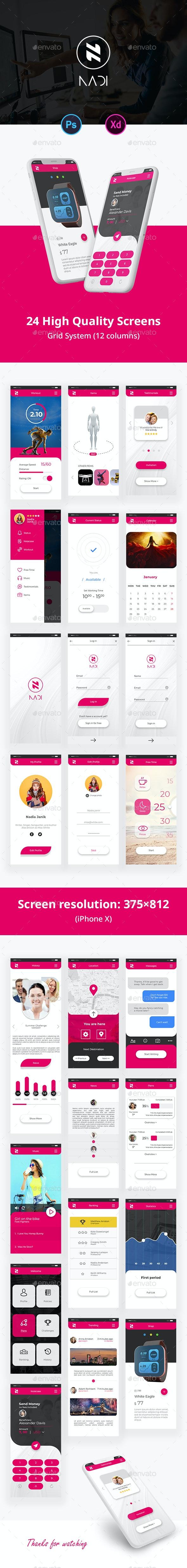 Nadi UI Kit - User Interfaces Web Elements
