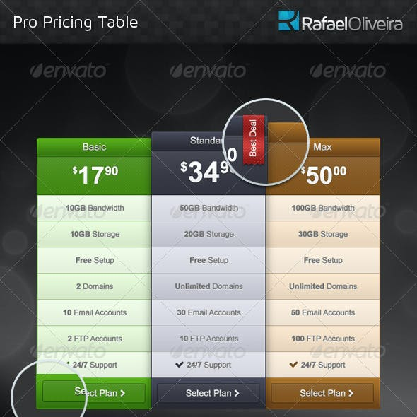 Pro Pricing Table