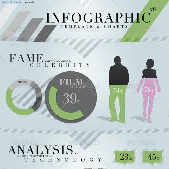 Infographic Template and Charts V6