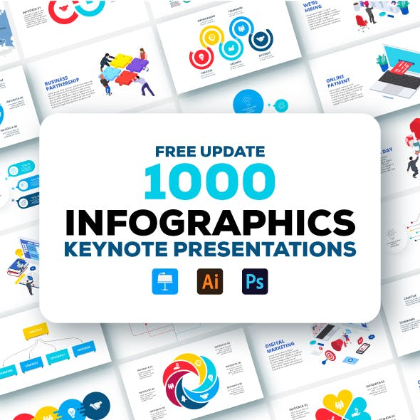 Multipurpose Infographics Keynote Templates