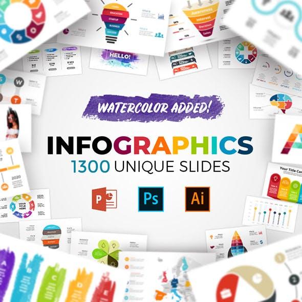 Massive Infographics Bundle. PowerPoint, Photoshop, Illustrator. Updatable!