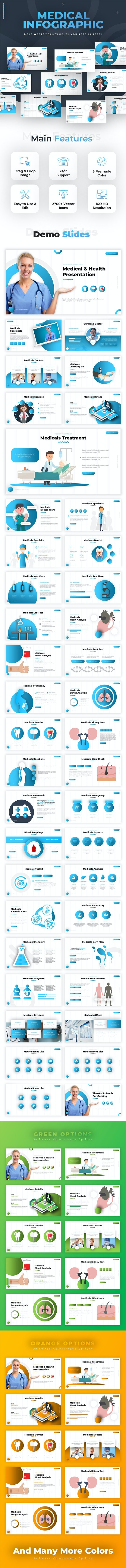Medical Infographic Powerpoint - PowerPoint Templates Presentation Templates