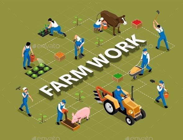 Farm Work Isometric Flowchart - Food Objects