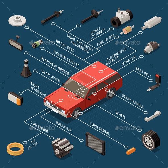 Car Repair Flowchart - Services Commercial / Shopping