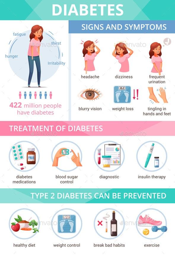 Diabetes Cartoon Infographics - Health/Medicine Conceptual