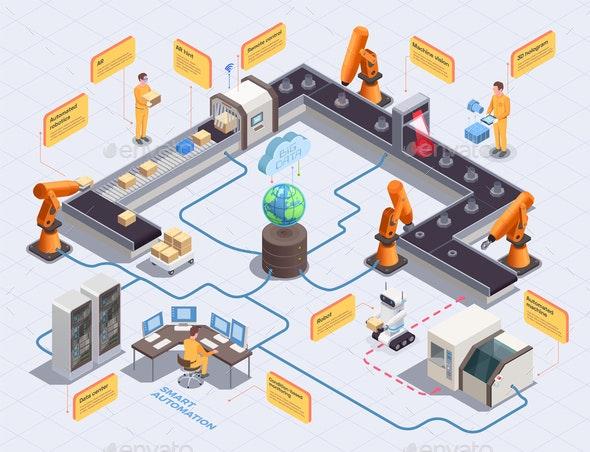 Smart Industry Isometric Flowchart - Computers Technology