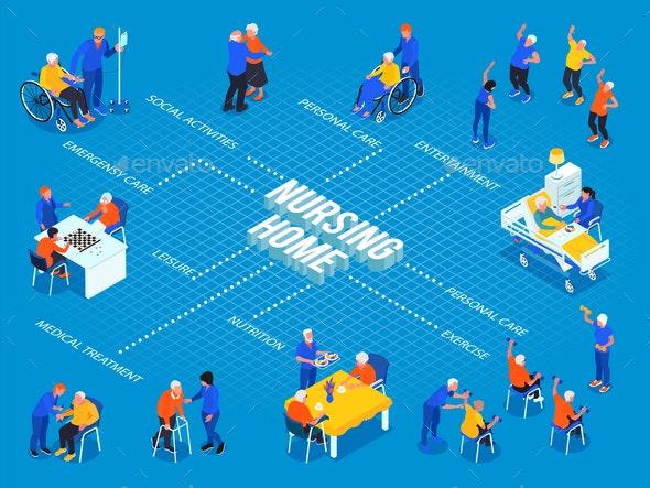 Nursing Home Flowchart - Sports/Activity Conceptual