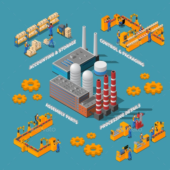 Factory Isometric Poster - Industries Business