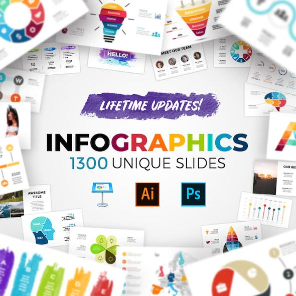 Massive Infographics Bundle. Keynote, Photoshop, Illustrator. Updatable!