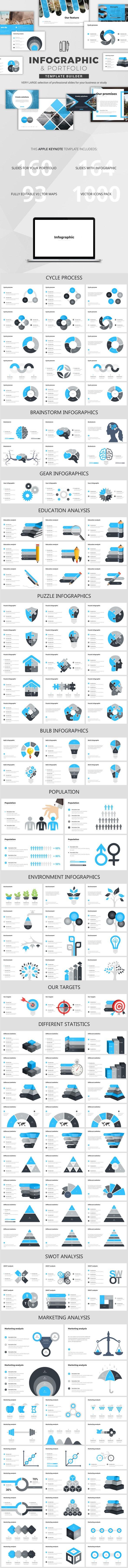 Infographics & Portfolio - Business Keynote Templates
