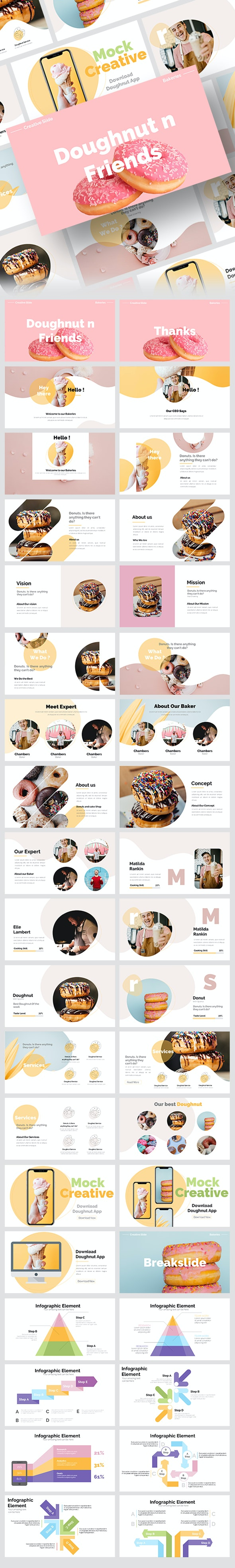 Doughnut n Friends - Google Slide Template - Google Slides Presentation Templates