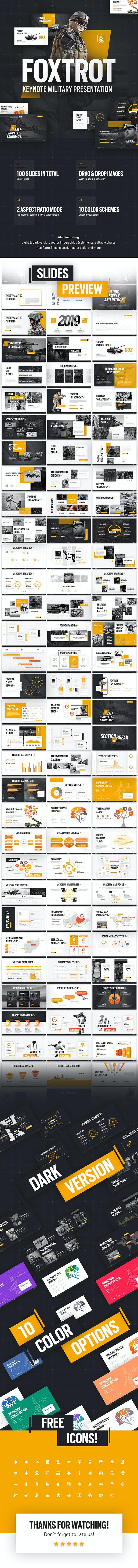 Foxtrot Military Keynote Presentation Template - Keynote Templates Presentation Templates