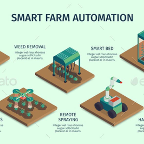 Farm Automation Isometric Infographics