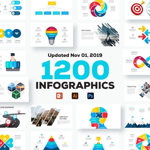 Multipurpose Infographics PowerPoint Templates v.3.6