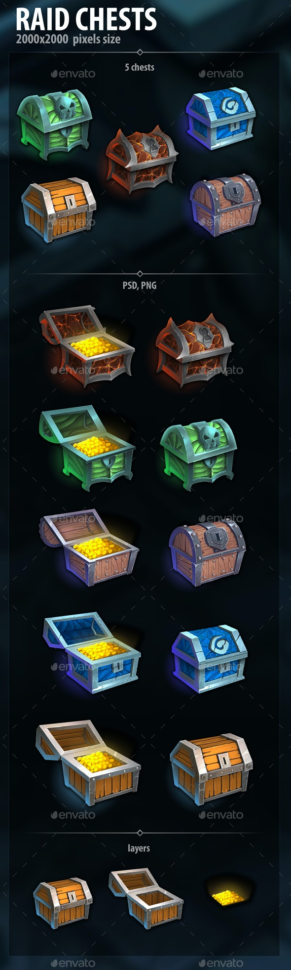 Raid Chests - Miscellaneous Game Assets