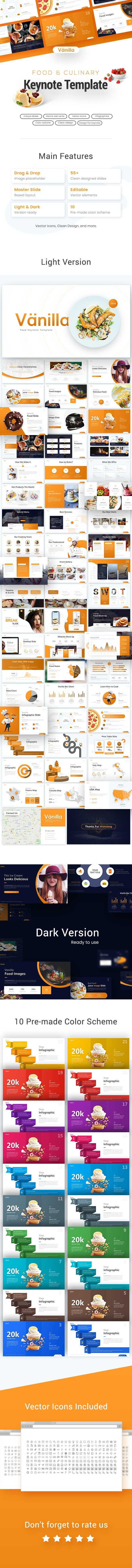 Vanilla Food & Beverage Keynote Presentation Template - Creative Keynote Templates