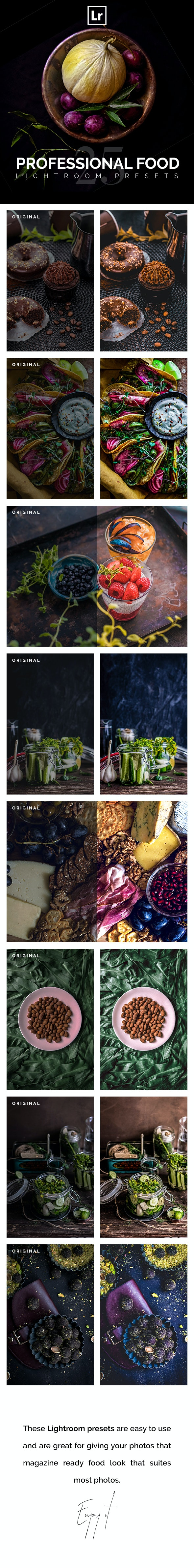 Professional Food Lightroom Presets - Lightroom Presets Add-ons