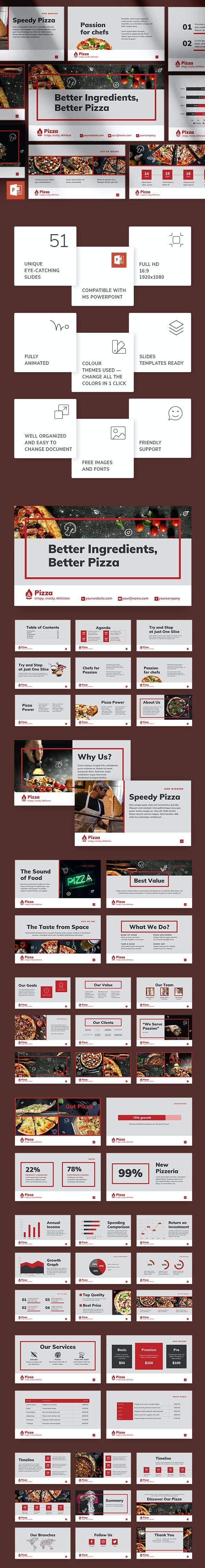 Pizza Restaurant PowerPoint Presentation Template - Miscellaneous PowerPoint Templates