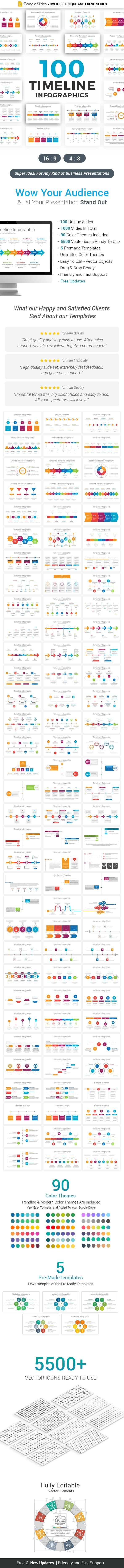 Timeline Infographics Google Slides Presentation Template diagrams - Google Slides Presentation Templates